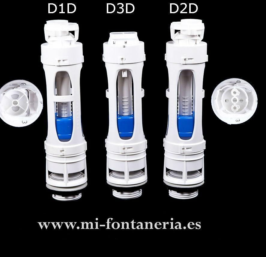 Diferencia entre D1D, D2D y D3D