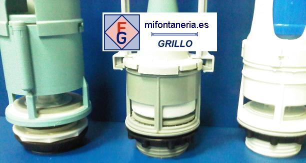 Mecanismos ROCA segun acoplamiento a la cisterna